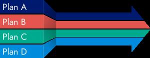 contingency plan diagram
